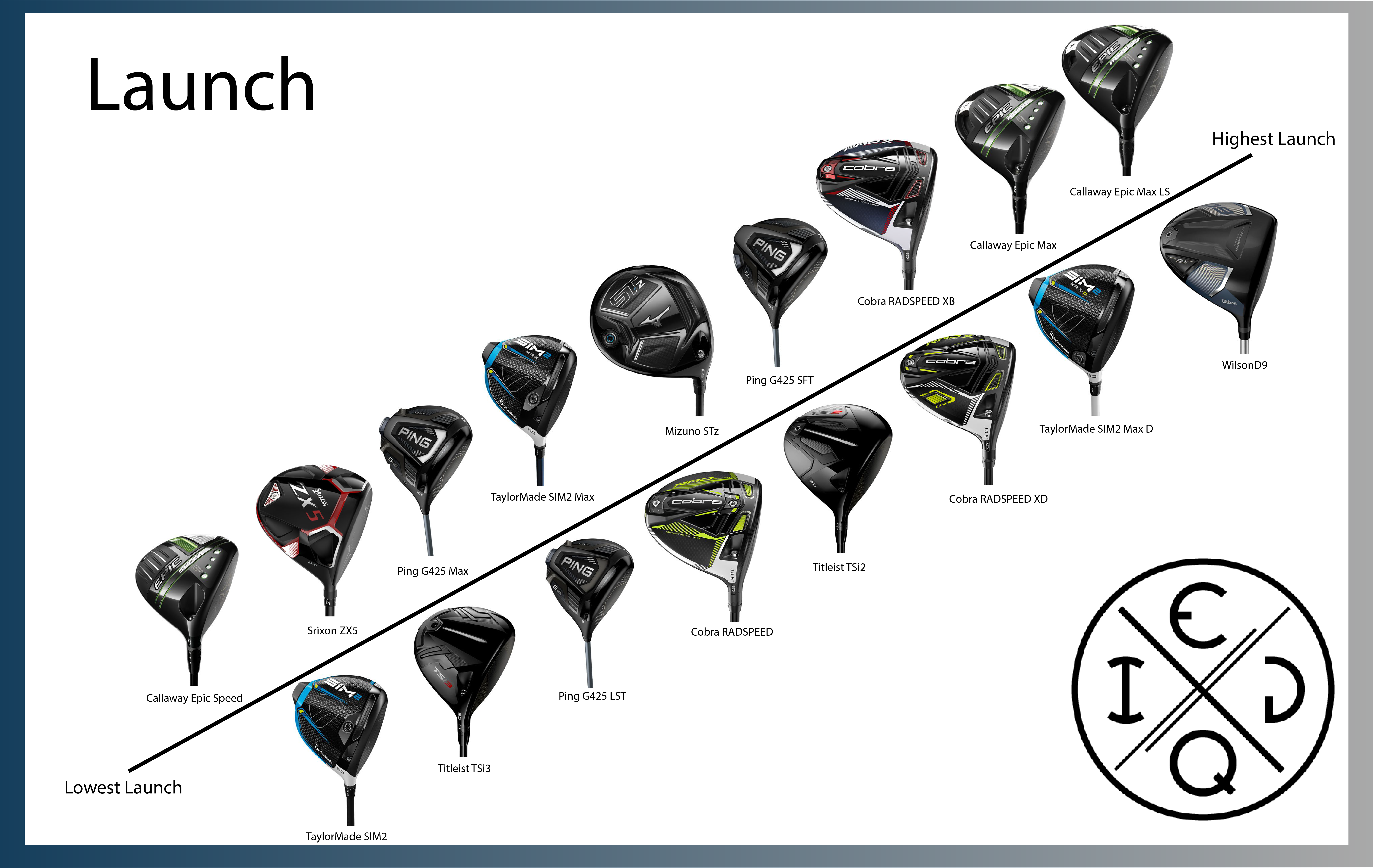 2021 Driver Launch