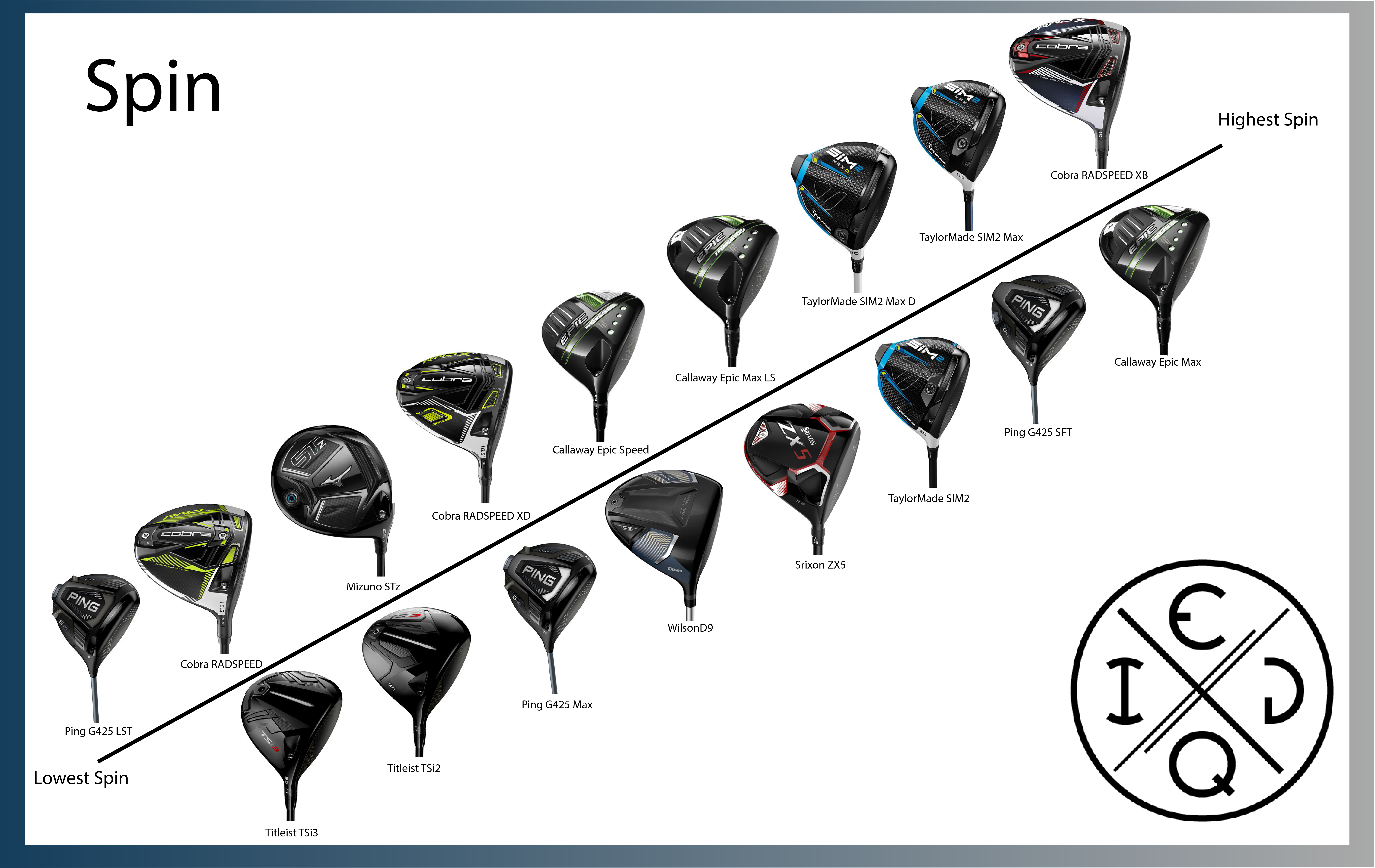 2021 Driver Spin